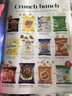 Low syn crisps - perfect snacks on Slimming World Slimming World Shopping List, Slimming World Syns List, Slimming World Sweets, Slimming World Survival, Slimming World Puddings, Slimming World Syn Values, Slimming World Dinners, Slimming World Recipes Syn Free, Crisps Syns