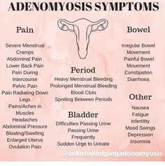 Nutrition Doctor Near Me Endometriosis Quotes, Endometriosis Symptoms, Endometriosis Awareness, How To Diagnose Endometriosis, Pcos Awareness Month, Leiden, New York, Sisters, Diets