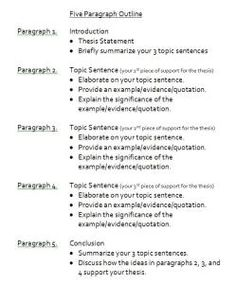 5 Paragraph Essay Outline Pdf | Sample 5 Paragraph Essay Outline | Millers Blog