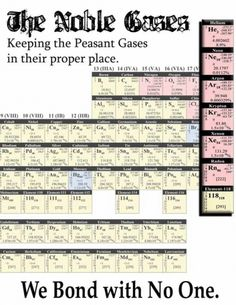 Noble Gases- keeping the peasant gases in their proper place.