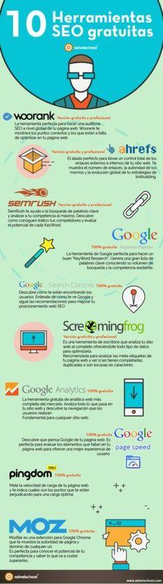 10 Herramientas para SEO - Infografía