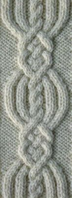 by Annie Maloney A new selection of 29 cable stitch patterns, designed by the author. Note: File size is document is 36 pgs plus cover. Please check the errata page for Annie Maloney pu… Cable Knitting Patterns, Knitting Charts, Knitting Stitches, Knitting Designs, Knitting Needles, Knit Patterns, Knitting Projects, Hand Knitting, Stitch Patterns