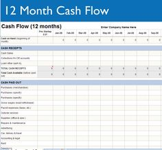 Cash Flow Spreadsheet  Google Search  Milestone