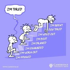 I'm tired -and synonym phrases (Image JPEG, 593 × 593 pixels) English Vocabulary Words, Learn English Words, English Phrases, English Idioms, English Study, English Lessons, English Grammar, English Language Learning, Teaching English