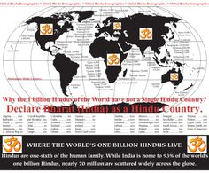 Hinduism in the World The Third Largest or the First?