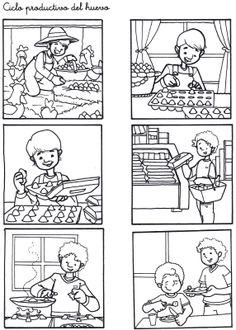 Temporales para recortar y colorear! Sequencing Pictures, Sequencing Cards, Story Sequencing, Sequencing Events, English Activities, Educational Activities, Preschool Worksheets, Preschool Activities, Writing Skills