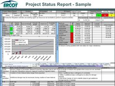 Multiple Project Status Report Template Excel Download  Template