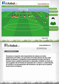 Messi Gif, Kun Aguero, Soccer Workouts, Football Drills, Weight Training Workouts, Soccer Training, Abs, How To Plan, Sayings