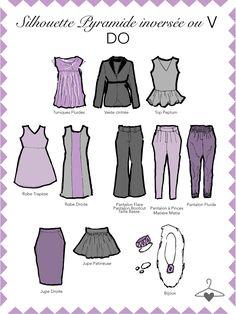 Coupe de vêtement à privilégier pour la silhouette en V ou pyramide inversée. morphologie corps femme