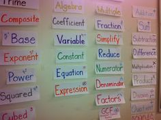 The Engaged Classroom: Serving Students With Special Needs: Word Walls