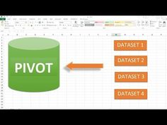 How to use Pivot Tables in Excel
