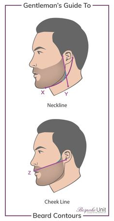 How To Grow & Trim A Beard: Guide On Styles, Trimming & Beard Care via Read a fully comprehensive guide on beards at Bespoke Unit. Learn the different styles and how they suit men's face shapes & how to grow & trim a beard. Beard Trimming Guide, Beard Trimming Styles, Trimmed Beard Styles, Beard And Mustache Styles, Beard Styles For Men, Beard No Mustache, Hair And Beard Styles, Beards And Hair, Hot Beards