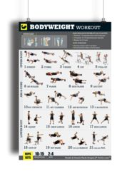 Fitwirr Bodyweight Workout Poster for Men 18 X 24