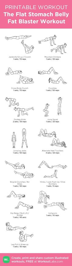 The Flat Stomach Belly Fat Blaster Workout:Customize your own!