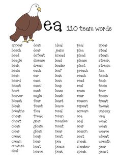 """FREE lists of vowel digraph words that fit the """"When two vowels go walkiing. Ea Words, Sound Words, Phonics Rules, Phonics Words, Spelling Rules, Teaching Vowels, Vowel Activities, Family Activities, English Phonics"""