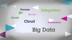 #IBMImpact 2013: Opportunities come to businesses in motion. [brief edition], via YouTube.