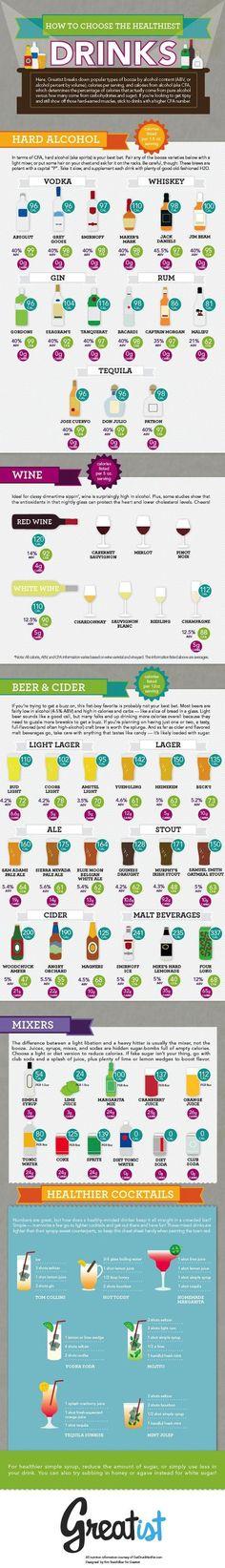 Vodka, beer or wine?