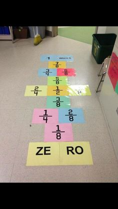 (image only) I love how it shows equivalent fractions and goes from smallest to largest! Compare fractions-decimals-percents too Maths Guidés, Teaching Fractions, Math Fractions, Math Classroom, Fun Math, Teaching Math, Equivalent Fractions, Dividing Fractions, Kinesthetic Learning