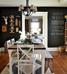 blackboards in dining room - Bing Images