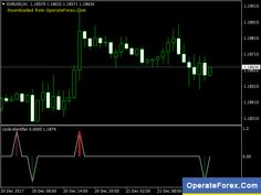 Forexinfo Forex Info Position Trading Foreign Exchange
