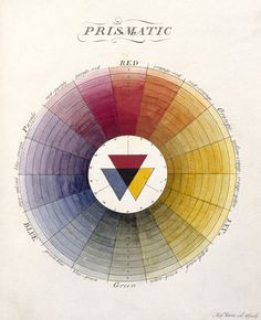 """Exhibition   """"Making Colour,"""" The National Gallery, London (18 June — 7 September 2014). Image: Moses Harris, Prismatic Colour Wheel, from 'The Natural System of Colours', hand-coloured etching, 1769/1776 (Royal Academy of Arts, London)."""