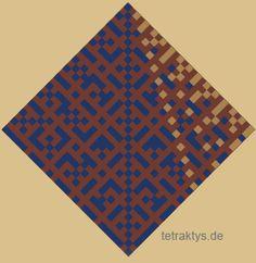 Die Divisionstabelle unterliegt also selbst ebenfalls einem 4-teiligen Aufbau (Tetraktys!). Die gelben Pixel stellen alle teilbaren Positionen dar, die begrenzende Diagonale hat logischerweise auch den Wert 2! http://tetraktys.de/einfuehrung-1.html