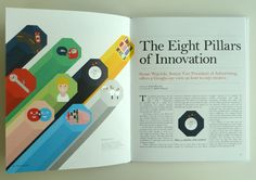 The Innovation Issue of Google's 'Think Quarterly', produced by The Church of London (hat-tip to @Creative Review)