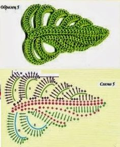 Easy Crochet Rose Flower Free Pattern in 9 Steps This Pin was discovered by Ton 4 beautiful leaves to crochet Marianacrochetvzla on – Artofit Crochet Leaf Patterns, Crochet Leaves, Crochet Motifs, Freeform Crochet, Crochet Chart, Crochet Designs, Crochet Ideas, Knitting Patterns, Crochet Puff Flower