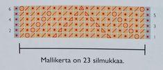 Puikkoi ja Koukkui: Pitsisukat -Kauneimmat Neulemallit Knit Patterns, Knitted Hats, Periodic Table, Diagram, Knitting, Socks, Knitting Patterns, Periodic Table Chart, Tricot