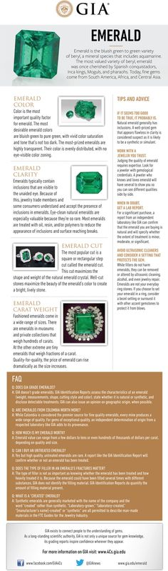 All you need to know when shopping for emeralds. Emerald is the birthstone for May and marks the 20th and 25th wedding anniversaries.