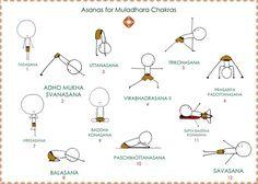Postures pour Muladhara Chakra