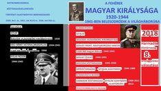 Parliamentary Elections, Hungary, Memes, Meme