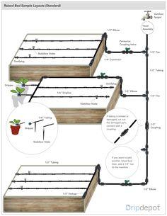 Vegetable Garden Design, Garden Landscape Design, Vegetable Gardening, Organic Gardening, Raised Garden Beds, Raised Beds, Garden Irrigation System, Irrigation Systems, Garden Watering System