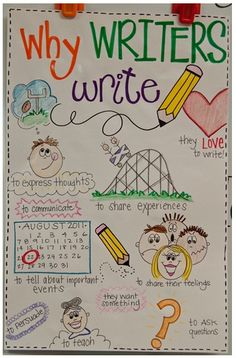 Great chart for Writer's Workshop or Work on Writing