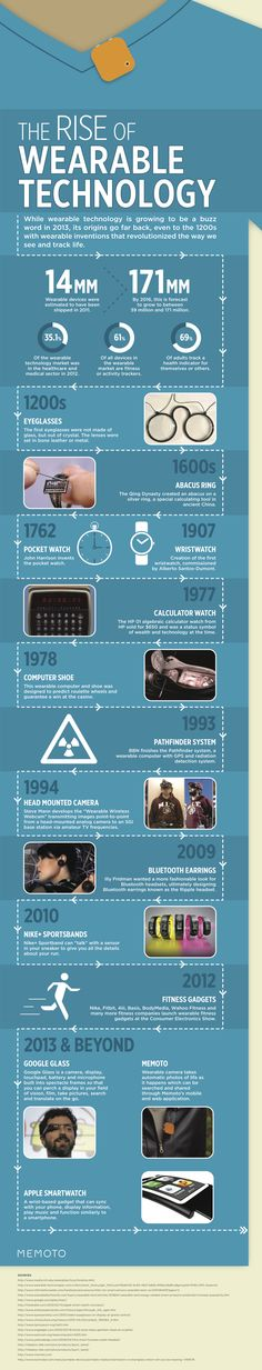 Infografik: Wearable-Tech Historie http://www.wewearsmartwear.de/2013/07/infografik-wearable-tech-historie/