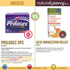 If you are experiencing acid indigestion or GERD, you may have gone to your local pharmacy and picked up some Prilosec or other antacid but did you know GERD. Acid Indigestion, Heartburn Relief, Acid Reflux Treatment, Cold Remedies, Natural Remedies, Drug Free, Active Ingredient, Pharmacy, Whole Food Recipes