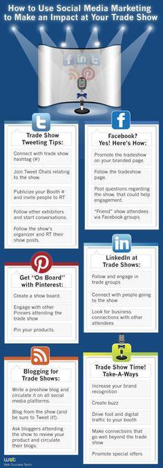 Cómo usar medios sociales para apoyar tu presencia en ferias y exposiciones [infografía]