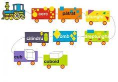 trenul formelor geometrice Romanian Language, Centre, Projects To Try, Preschool, Classroom, Teacher, Kids, Bebe, Children