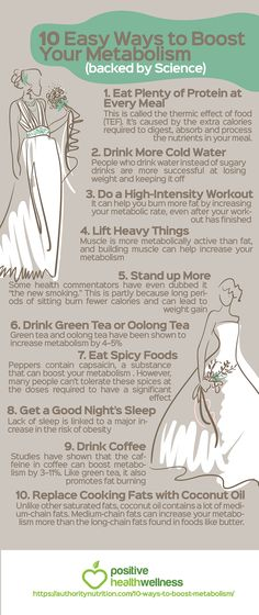 10 Easy Ways to Boost Your Metabolism(backed by Science) – Positive Health Wellness Infographic