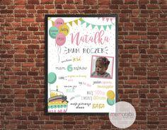 Metryczka / Plakat dla dziecka na pierwsze urodziny #plakat  #prezent #na #Ścianę #grafika #obrazek #dla #dziecka #pokój #pamiątka #handmade  #poster  #baby #pokojdziecka #memorabli #birthannouncement #babyroom #plakatydladzieci #roczek