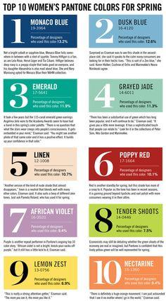 Pantone Announces Top Colors for Spring 2013