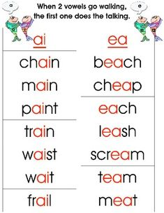EwR.Poster #English - When two vowels go walking, the first one does the talking.