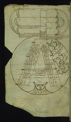 Macrobius' Commentarii in somnium Scipionis, vers 1300 (?) : Diagram of the Diatesseron, Walters Manuscript W.22, fol. 65v
