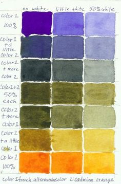 Color Mixing Chart | Watercolor Color Mixing Chart -- French Ultramarine and Cadmium Orange