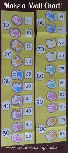Create a Wall Chart: Skip Counting by and to 100 - Liz's Early Learning Spot This skip counting by and to 100 wall chart is a wonderful reference poster that children love! Make it together and watch them refer to it often. Fun Math, Math Games, Math Activities, Skip Counting Activities, Math Math, Communication Orale, Counting By 10, Math Anchor Charts, 2 Kind