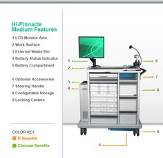 HOWARD MEDICAL CARTS Carts, Medical Cart HIMed Locker