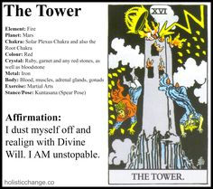 Holistic Correspondences for the Tower Tarot Card