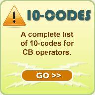 27 best cb radio images radios survival communication rh pinterest com