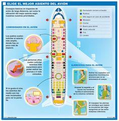 Consejos para elegir el asiento en el avion