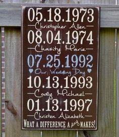 important date sign 5th anniversary gift personalized anniversary gift what a difference a day makes family date sign date sign 5 year